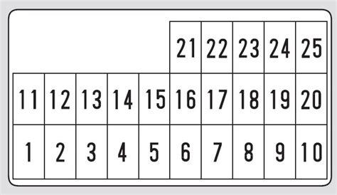 honda element   fuse box diagram auto genius