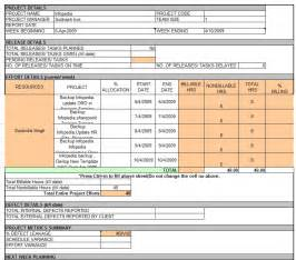 weekly report template weekly status report template professional business