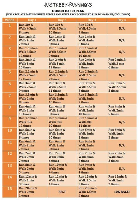 couch to cycling plan 25 b 228 sta couch to 5km id 233 erna p 229 pinterest tr 228 ning