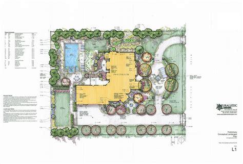 Top 28 Landscape Design Tool Garden Design Tool Landscape Design Tool