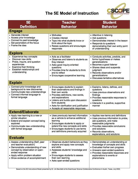 lesson plan format resumess franklinfire co
