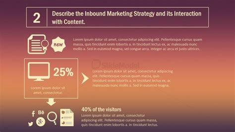 Inbound Marketing Graphics And Icons For Powerpoint Slidemodel Inbound Marketing Caign Template