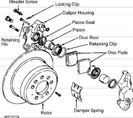 Manual Brake System Diagram Volvo 850 Brake System Service Repair Manual