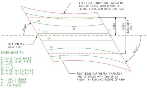 bridge pattern exles csi bridge 2017 tutorial the best bridge 2017