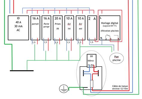 pinterest le catalogue d id 233 es pinterest le catalogue d 39 id es of norme electrique