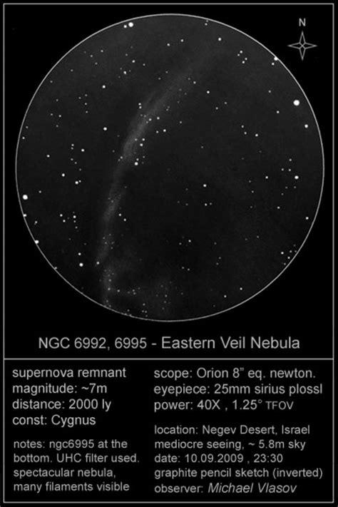 Veil Nebula (NGC 6994, 6995, 6960) - Deep Sky Watch