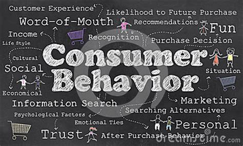 words  consumer behavior stock illustration image
