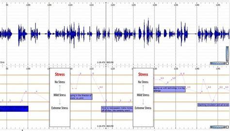 voice pattern analysis software vocal painprobe salesbrain