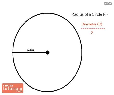 Radius Finder How To Calculate Radius Of Circle