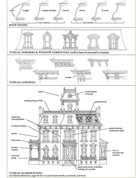 architectural home design names victorian house second empire 1855 1885 roof shapes