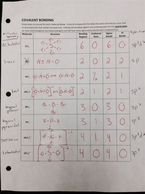 Chemical Bonds Ionic Bonds Worksheet by Chemical Bonding Worksheet With Answers Worksheets