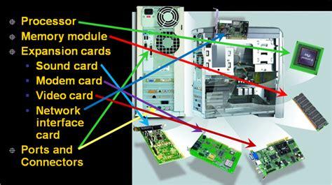 pengaruh penemuan integrated circuit pada perkembangan komputer komponen integrated circuit terdapat pada komputer 28 images pengaruh penemuan integrated