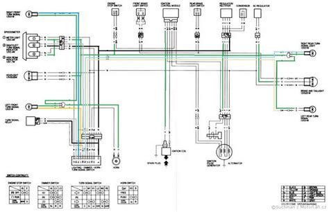xr600 wiring diagram xr600 wiring diagram 20 wiring diagram images wiring