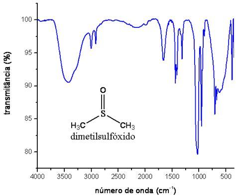 O Iv espectroscopia de infravermelho wikip 233 dia a