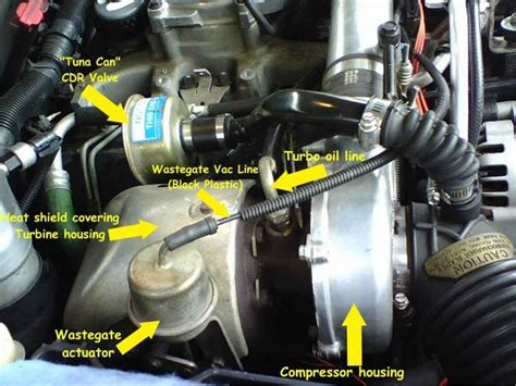 where is the crankcase breather on a 6 5 turbo diesel