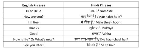 madam query biography in hindi pdf useful hindi phrases anupam joseph medium