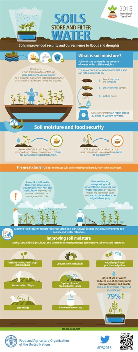 25 Best Ideas About Food Security On Pinterest Global Climate Change Brochure Template