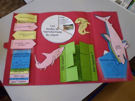 Interactive Geography 3 Fam Et Al expos 233 s ecole publique de la vall 233 e de l yon