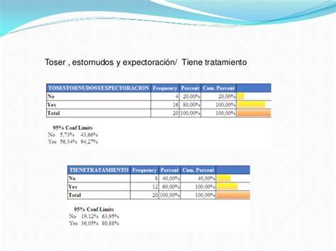 preguntas de investigacion sobre tuberculosis investigaci 243 n sobre tuberculosis determinantes 1