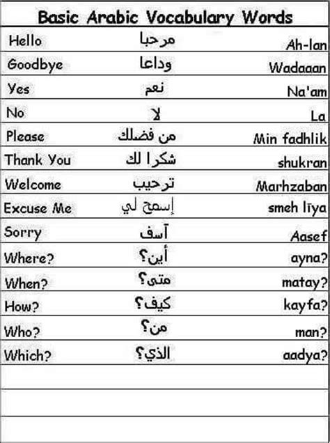 how to say section in spanish 26 best images about learning arabic on pinterest arabic