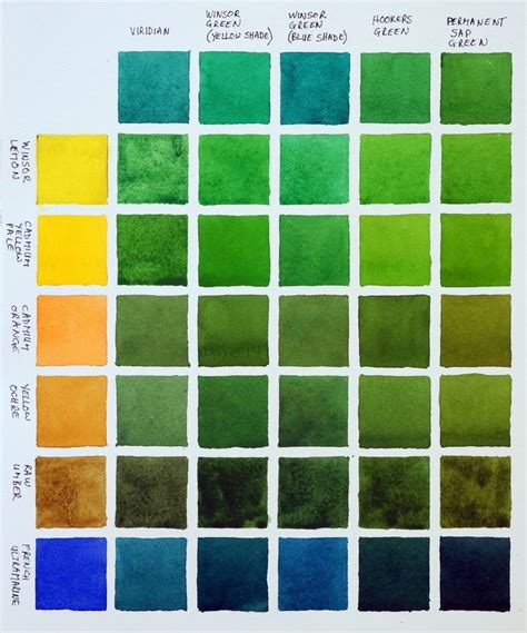 25 best ideas about color mixing chart on mixing colours color mix and color theory