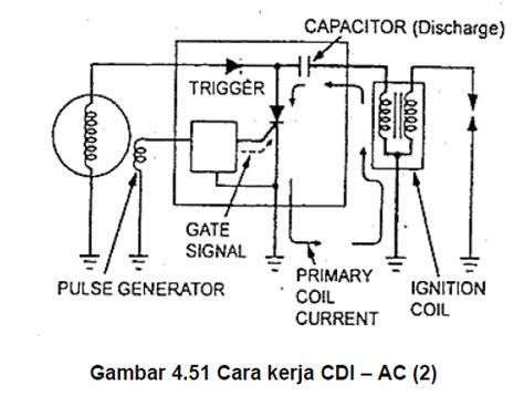 kapasitor free energy generator dengan kapasitor 28 images membuat free energy generator sederhana dari dynamo dvd