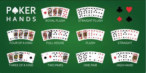 pontuacao  poker uma chave  vencer