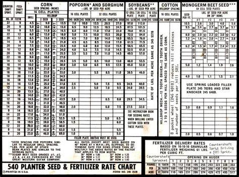john deere seed plates chart bing images