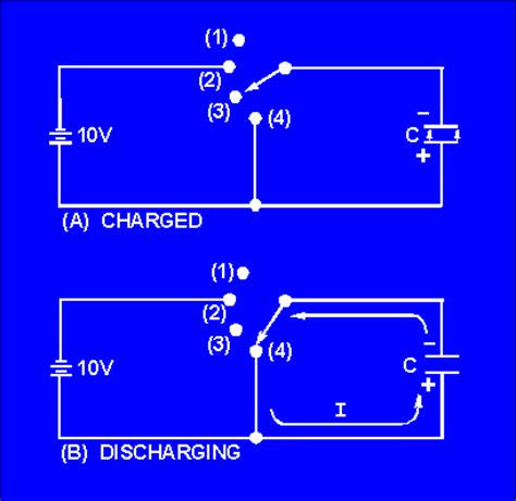 direction of capacitor discharge electrical engineering tutorials charging and discharging a capacitor