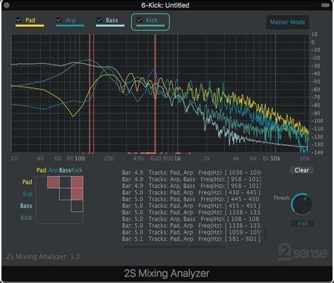 Mixer Audio Second mixing analyzer 2nd sense audio resle audio editor