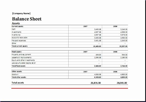 Construction Balance Sheet Military Bralicious Co Construction Balance Sheet Template Excel