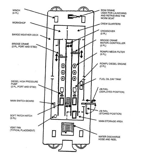 overhead crane diagram