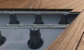 supporti per pavimenti galleggianti esterni pavimenti galleggianti tipologie e vantaggi