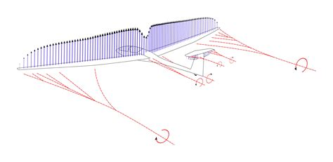 scow wing file aircraft wing lift distribution showing trailing