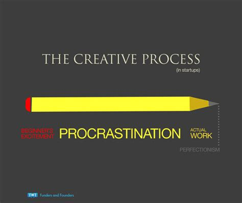 graphic design jokes poster 27 funny posters charts designers will relate to