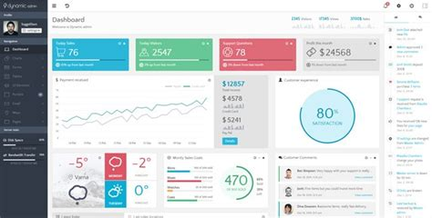 dynamic responsive admin template html bootstrap