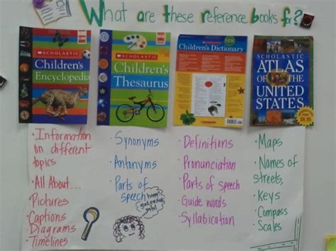 reference books worksheets 4th grade 15 best reference materials images on reading