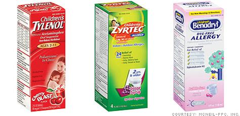 Shelf Of Benadryl by 2015 Recall Of Infant Tylenol Health Guide
