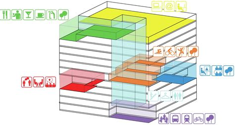 program for diagrams gallery of eco cube a lab 7