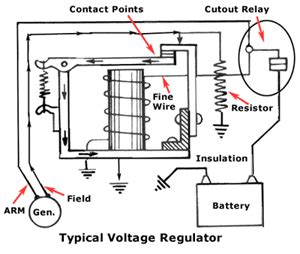 how classic car voltage regulators work
