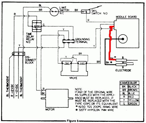 basic ac wiring diagram rv furnace rv furnace operation