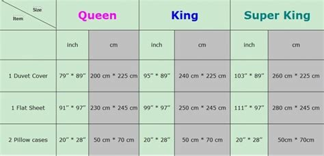 how long is a queen size bed dimensions of a queen bed in feet settlementstatementtk