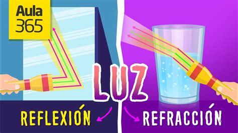 imagenes de la reflexion y refraccion la diferencia entre la reflexi 243 n y refracci 243 n de la luz
