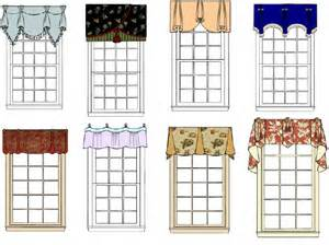 Window Valance Styles Valances Popular Valances Patterns Plus Decorate Now
