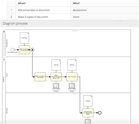 how to draw bpmn diagram in eclipse tutorial modeling for beginners with quickmodel user