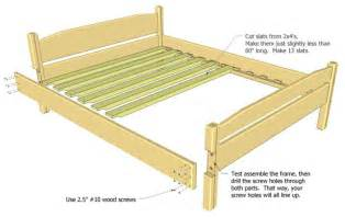Average King Size Bed Cost Pdf Woodwork Bed Frame Plans Diy Plans The Faster Easier Way To Woodworking