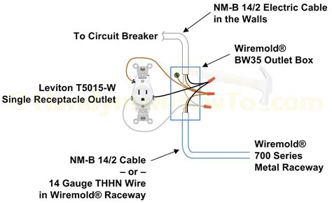 how to wire an outlet in a series wiring diagram schemes