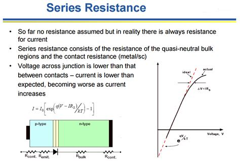 calculating diode bulk resistance inderjit singh electronic devices 2016