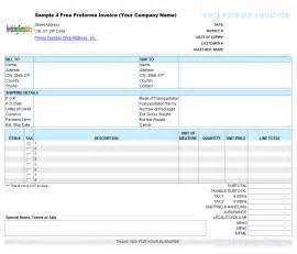 Real Estate Pro Forma Template by Proforma Invoice Format