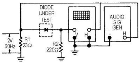 displaying the diode characteristics on the oscilloscope diode characteristic graphical display